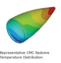 radome-temperature-distribution